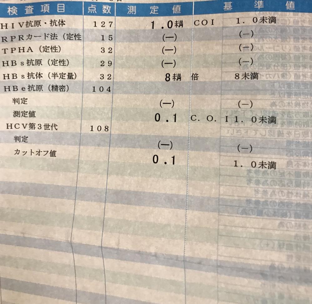 血液検査をしたのですが、見方がわかりません。 医者には問題ないと言われたのですが、梅毒やらhivの数値は高いですか? また平均数値はどのくらいでしょうか? よろしくお願いいたします!