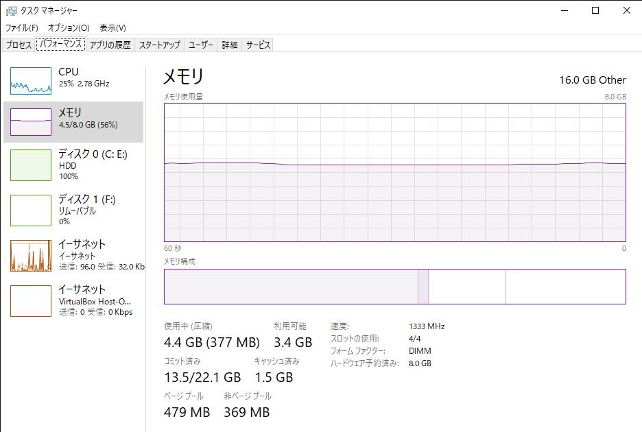 windowsパソコンについての質問です。 僕はRAM16G積んでいるPCを使っています。でも最近なんかもっさりしてるなあと思いタスクマネージャーを見てみるとRAMが8Gと表示されます。でも設定...