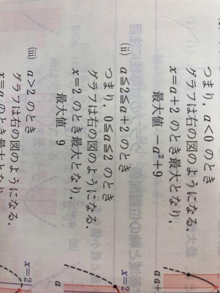 数学です。 ii)で、1行目から2行目のところが、わかりません。 解説よろしくお願いします。