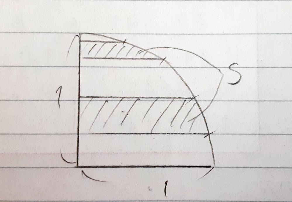 扇形の弧は五等分されています。五等分された目印から垂直に扇形が分かれています。 文面だけだと条件が伝わりにくいですが、ほとんど目でわかる通りの条件です。 面積Sを教えてください。