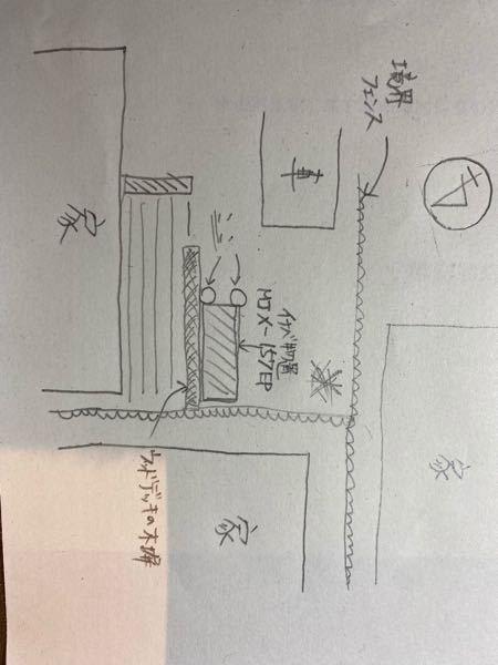 物置の設置について、質問です。 今回、新たに物置(イナバ物置 MJX-157EP)を購入し、自分で組み立てから設置まで行おうとおもっています。 設置するイメージは添付写真のようにするつもりですが、もしアンカー固定をするのであれば、境界フェンス側はスペースがないのでできそうになく、写真で○をつけている2箇所のみの施工にするつもりです。(地域的に風が強く吹く地域でもなく、そもそもアンカー固定すら迷ってますが…) 物置の転倒防止やブロックからのずれ防止の観点から見た場合、上記の2箇所でも意味はありますか?やはり長辺両端2箇所でないと効果は薄いですか? よろしくお願いします。 なお、地面はモルタルやコンクリートではなく、土になります。