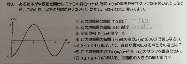 物理の単振動の問題です。 (3)〜(7)まで解いて頂きたいです。 よろしくお願いします。