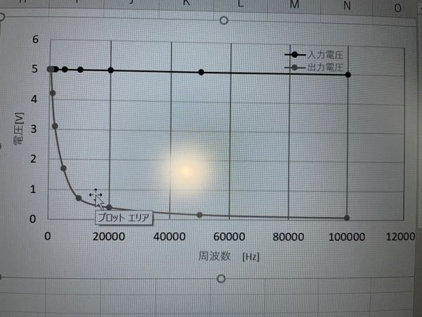 大至急お願いします! Excelで右上の、入力電圧と、出力電圧ってかいてあるやつどうやって出すのでしょうか