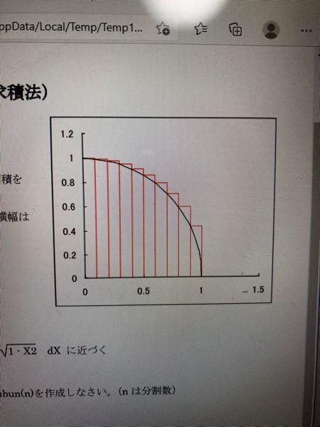 下の写真のような図をExcelで作るにはどうすればいいですか?グラフの形と数値が合っていれば多少見た目が違っていても構いません。