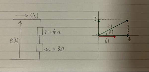写真の左の回路に、e(t)=200sin(ωt+10°)+50sin(3ωt+30°)+30sin(5ωt+50°)を加えたときの、有効電力Pおよび力率を求めなさい。(振幅は瞬時値である) インピーダンスは周波数ごとに異なる ω成分 : ≒36.9° 3ω成分 : ≒66.0° 5ω成分 : ≒75.1° i(t) = (200/|Z1|)sin(ωt+10°-φ1)+(50/|Z3|)sin(3ωt+30°-φ3)+(30/|Z5|)sin(5ωt+50°-φ5) いずれも遅れ位相となります。