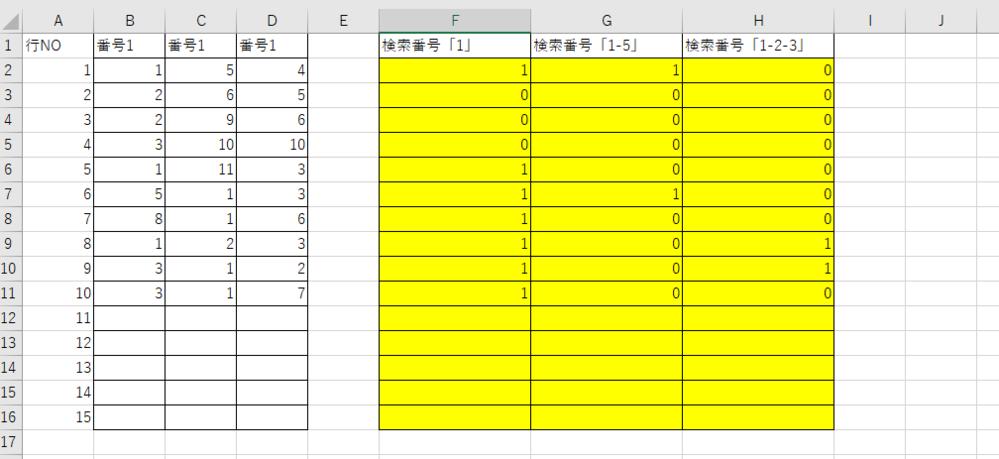 Excelの関数について教えてください。 B~D列に数字を入れていくと(下に数字は追加されていきます)、 F~H列に自動的に数字が表示されるようにしたいです。 下記は、補足のご説明となります。 F列に表示するものは、同じ行の番号1~3に「1」が入っていれば「1」と表示し、なければ「0」と表示する ※番号1~3に数字が入っていなければ、「空白」にする G列に表示するものは、同じ行の番号1~3に「1と5」が入っていれば(順不同)「1」と表示し、なければ「0」と表示する ※番号1~3に数字が入っていなければ、「空白」にする H列に表示するものは、同じ行の番号1~3に「1と2と3」の全てが入っていれば(順不同)「1」と表示し、なければ「0」と表示する ※番号1~3に数字が入っていなければ、「空白」にする 何卒よろしくお願い申し上げます。