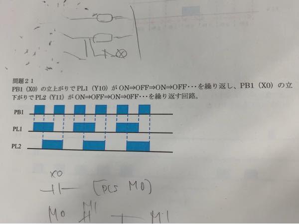 シーケンス制御初心者です。 このシーケンスの問題 が分かりません。 プログラミングツールはGXworks2です。 回路図アリで教えてください。