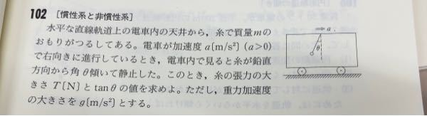 慣性力の問題なのですがTの解答が mg/scosθ だったのですが自分はma/sinと書いてしまいました。これは間違いですか?