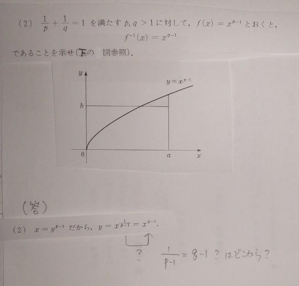 逆関数の問題です。 写真の問題とその解答ですが、 なぜこのようになるか、わかりません。 (写真があまりきれいでなくて、すみません) よろしくお願いします。