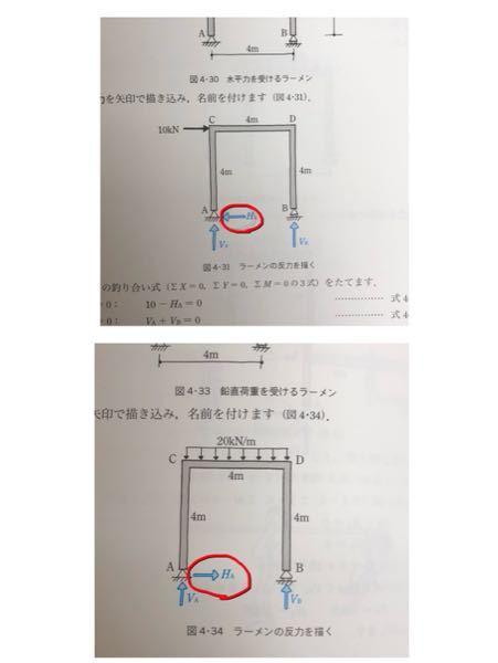構造力学のラーメンの反力についての質問です。 水平方向の力Haの向きはどのように決まるのですか? なぜこれらの画像は方向が違うのでしょうか。教えてください。