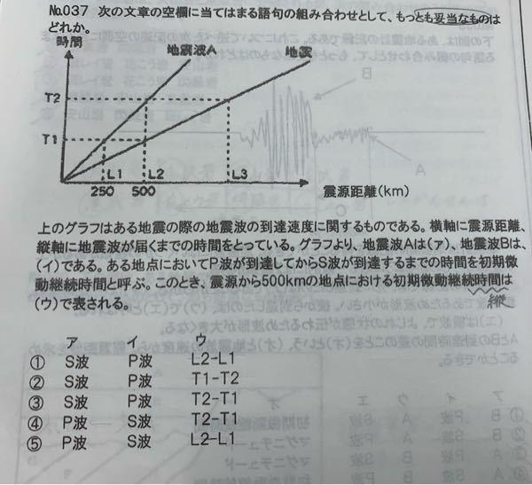 この問題を教えてください。