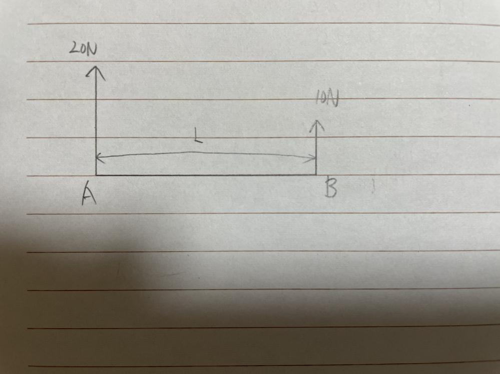 力のモーメントの問題です。 下の写真に示すようにL=5m、離れた点A,Bに力が平行に働いている。作図して作用線を描き、この場合の合力をベクトルで示せ。また、点Aおよび点B回りのモーメントMaおよびMbをそれぞれ求めよ。 この問題の解き方を教えてください。 よろしくお願いします。
