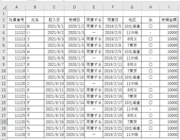 エクセルで質問です。 Sheet1の元表からSheet2の下記データーを作る関数が知りたいです。 (合計と%は大丈夫です) 1 A B C D E 2 地区 同意する - 合計人数 % 3 10北海道 4 11沖縄 5 8埼玉 6 7東京 自分で頑張って試してみたのですが出来ませんでした。 どうか宜しくお願い致します!