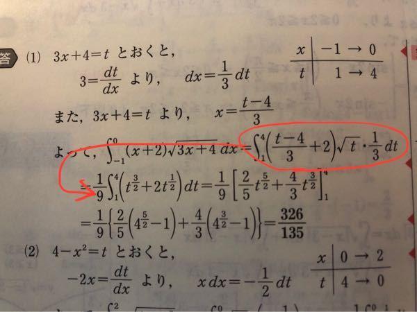 【50枚】高校数学です。 赤丸の式から矢印の式に整理の仕方が分かりません。途中式含めて詳しい回答お待ちしています。