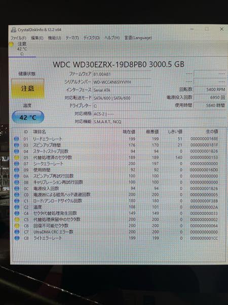 CrystalDiskInfo これはまずい状態ですか? つい先日最近パソコン初期化しました。 パソコンあまり詳しくないのでよろしくお願いします。