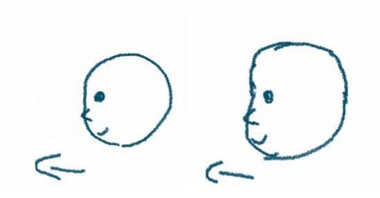 頭がでかいのがとてもコンプレックスです この絵の場合右の方が普通な頭の形だとしたら自分は左の絵みたいな頭の形をしてますこの頭の形のせいでおでこが絶壁というより若干突き出ててデコが広くハゲて見えますそれに体と全体的に見た場合とてもバランスが悪かったりして鏡で自分を見るのも億劫です 現在高3なのですが頭の形を変える方法とかありますか?