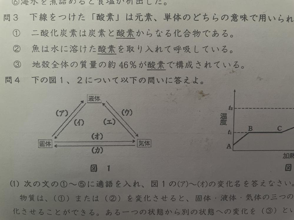 問3の下線をつけた酸素は元素、単体のどちらの意味で用いられているか答えよ がわかりません。答えを教えてください