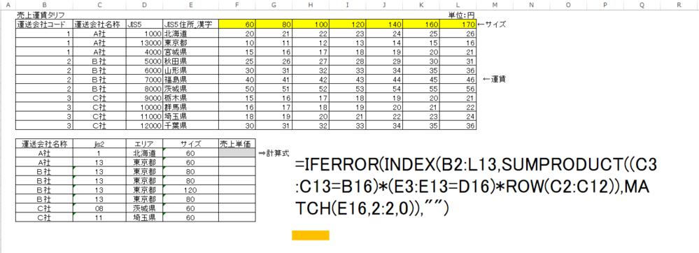 運賃表をもとに会社名、エリア、サイズの条件で合致する運賃単価を算出したいのですが、関数式が分かりません。 アドバイスをお願いしたいです。