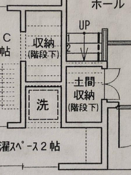 こんにちは。 新築の設計で悩んでいますので相談させてください。 階段下に洗濯機を置こうか悩んでいるのですが 本当に置けるか心配になってきたので、お力を貸していただけないでしょうか。 階段スペック:折り返し階段 コの字型 踊り場有り 2階建て全14段 階段一段辺り20センチ 6・7段目が踊り場 材料の厚さ素材不明 ◉7段目の踊り場の下に設置を考えています。 ◉洗濯機は特に決めていませんが 低いタイプのドラム式への買い替えを考えています。 よろしくお願いします。