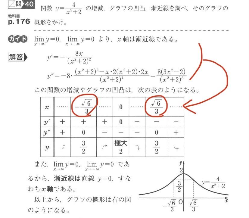 至急お願いします!! 数Ⅲ 微分法の問題です。 微分した式が0になるときのx座標の出し方がわかりません。解こうとしたら4次関数になってしまいました、、、 教えてください!!