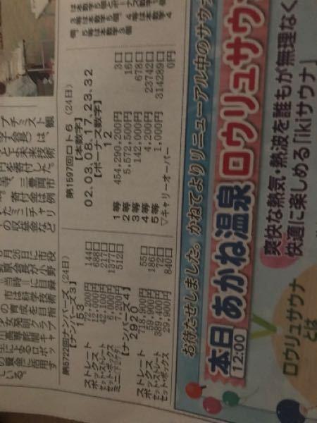 くーちゃんの宝くじを買った時 窓口の人に新聞で結果見れますよ って言われたんですが ロト6とかしか載ってませんでした(´-ω-`) ネットで見れますか?