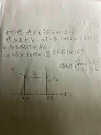 伝熱工学についての質問です。 定常状態の一次元熱伝導の問題で以下の画像に示すように熱伝導率に温度依存性がある場合の解き方を教えて頂きたいです。 ※微分方程式の解放を教えて頂きたいです。