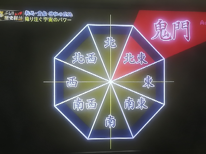 なぜ古代の日本人は北東を不吉な鬼門と考えたのですか?
