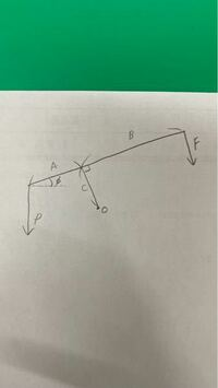 T字の棒のモーメントの釣り合いの式の立て方が分かりません。教えて下さい! 例えば写真のような問題の時
