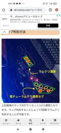 牙狼の虹ノ旅人について。 朝イチこちらの赤い点のところが点灯していたらラムクリ濃厚だと書いてありましたが、枠内の赤枠(上の方)が2つとも点灯していたらラムクリ濃厚ですか? それとも2つのどちらかでも点灯していたらラムクリ濃厚でしょうか?