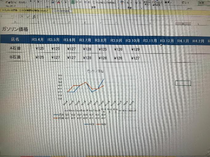 Excelのグラフを可変にしたいです。 添付画像のようなグラフを可変にしたいです。 (このシートで作成したグラフを、後に別シートに貼り付けます。) 可能であれば、グラフを貼り付けるシートの特定のセルに、抽出開始月と終了月を入力すると、その範囲のデータがグラフに反映されるようにしたいです。 それが不可能であれば、期間は常に12ヶ月分を表示するようにして、1ヶ月分のデータを新しく入力シートに入れた場合、データの範囲も1ヶ月分更新され、グラフに載っている一番古い月はグラフから消え、更新分含める12ヶ月分が表示されるようにしたいです。 Excelについて詳しくないので、なるべく分かりやすく教えていただけると幸いです。 よろしくお願い致します。