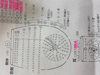 編みぐるみの編み図について 10段から18段の編み方がわかりません、記号は3-2-3と書いてあって、そこがよくわかりません。 最後の19段目が22目なのでそれに合わせて行くにはどう編んだらいいのでしょうか?