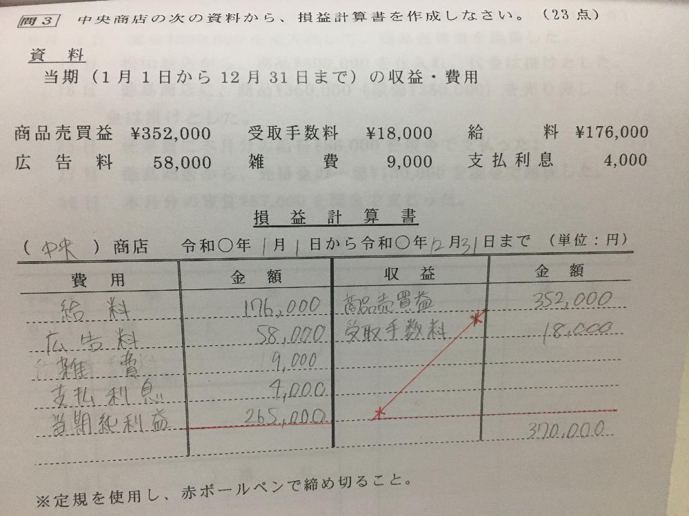 ここの損益計算表がいまいちよくわかりません。よければ教えて頂けせませんか?