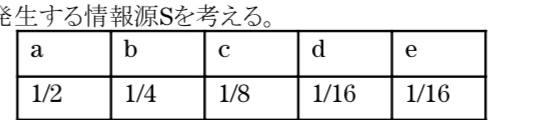 この問題分かる方居ましたら、解答お願いします 1.aからeを次の確率で発生する情報源Sを考える。 (1)ハフマン符号化せよ (2)(1)の平均符号長を求めよ。 (3)H(S)を求め、(2)の結果と比較せよ。