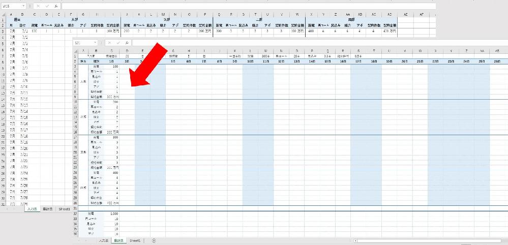 """Excelにて別シートの同じ日付のデータを自動で反映されるようにしたいです。 自動が難しい場合ボタンを押したら反映でも大丈夫です。 画像をご拝見いただければと思いますが、画像のシート1""""入力表""""にて入力したデータを、シート2""""集計表""""に自動反映されるようにしたいです。 シート1の日付は延々と7月1日から会社が存続する限り日付を下方向に伸ばしていく予定です。(シート""""入力表""""A3、B3共に2021/7/1で入力しております。) シート2""""集計表""""のC2の""""1日""""と表記しておりますが2021/7/1と入力しております。 シート2""""集計表""""のD2、E2と日付が続いてますが全て日付入力です。 NET上で何かできないか調べましたが、シート1""""入力表""""の日付が左で名前が上、シート2""""集計表""""の日付が上、名前が左にあるため、上手く出来ませんでした。 大変申し訳ございませんが計算式かマクロのコードをそのまま教えて頂けると有り難いです。。。 何卒、よろしくお願いします。"""