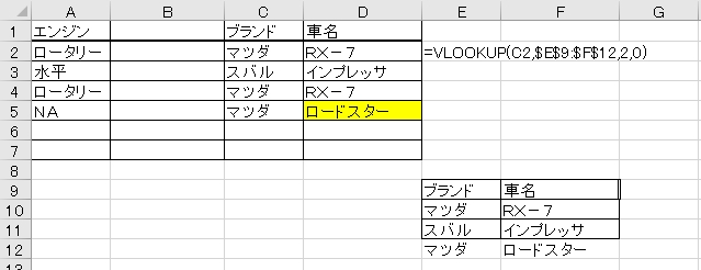 "EXCEL関数の組み合わせについて質問。 優先権利で二者択一に使いたい条件ですか、D2の関数に =VLOOKUP(C2,$E$9:$F$12,2,0) D列の関数で反映した結果を、D2セル""RX-7""でそのA2セルに""ロータリー""があったらそのまま""RX-7""、A5セルに""NA""で車名が違う""ロードスター""で反映する関数を教えてください。"