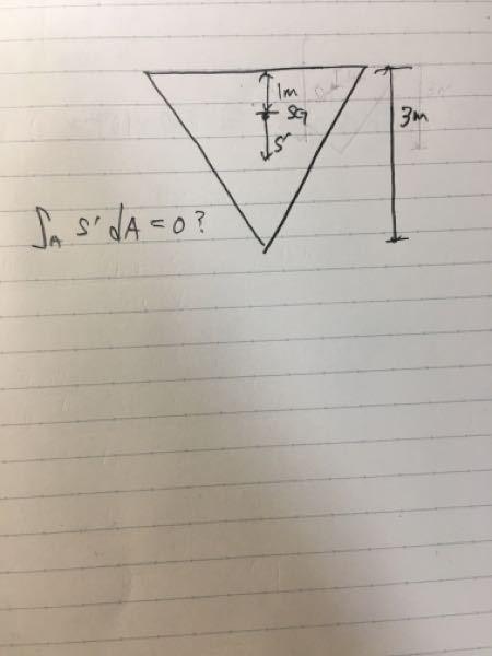 三角形の図心周りの断面一次モーメントは、0になりますか?円形ならば、対象なので、0になると思うのですが、三角形だと0にならないのだと思うのですが。