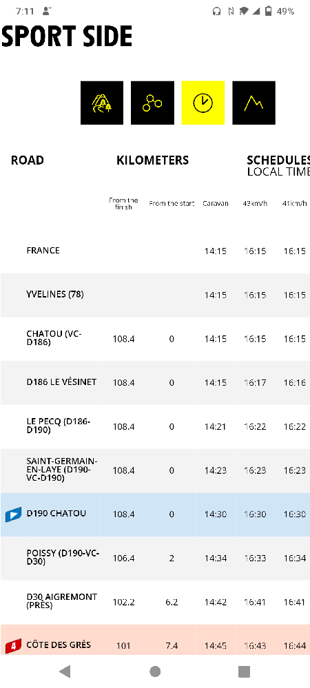 ツール・ド・フランスの到着時間にキャラバンというのが早い到着でありますがこれは何ですか?