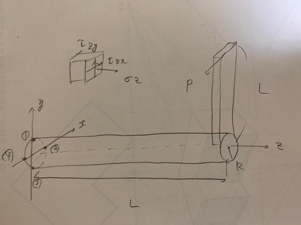 材料力学についての問題です。できれば途中式ありで教えてほしいです。 (1)固定端にはたらく6つの部材力を求めよ (2)①②③④での垂直応力σzを求めよ (3)①②③④でのせん断応力τzxとτzy...
