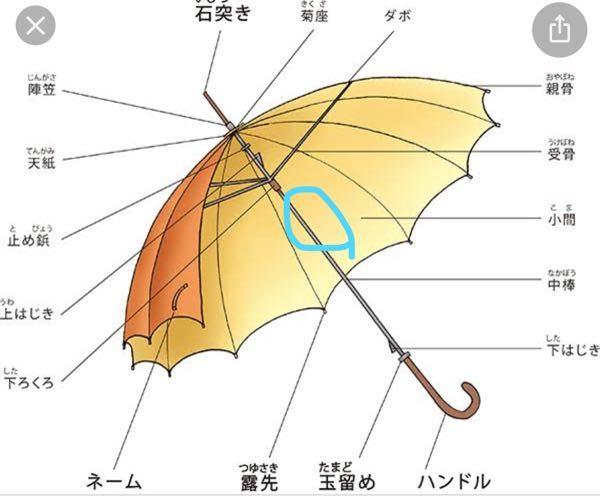 傘の中棒の写真の辺りが折れてしまいました。 瞬間接着剤でつけることは可能ですか? 買ったばっかりのお気に入りなので出来れば買い替えはしたくないです。