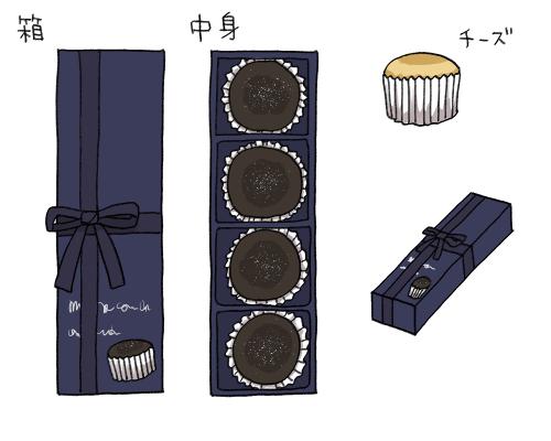 数年前に食べたフォンダンショコラがどこで買ったか思い出せません。 北海道物産展かバレンタインフェアで買った記憶があります。 ・紺色の箱にリボン ・お店の名前が英語で箱に記載されている ・4つで1000円ぐらい ・チーズ味もあった 細かいところは画像を参考にしてください。 (数年前のものなので、デザインが変わっている可能性はありますが…) 詳しい方、どうぞよろしくお願いします!