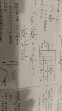 数学Ⅲの微積の範囲です。 波戦部分の式変形の仕方を教えてください。