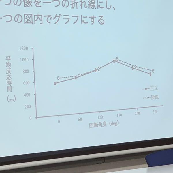 このように折れ線グラフのマーカーをずらすには、散布図で作成するとよいと先生がおっしゃってたのですが、散布図で作成すると横軸のテキストが変更できません。写真のように、マーカーの位置をずらし且つ横軸のテキ ストが変更できるグラフの形式について調べたのですがピンとくるものがなかったのでご教授いただけますと幸いです。