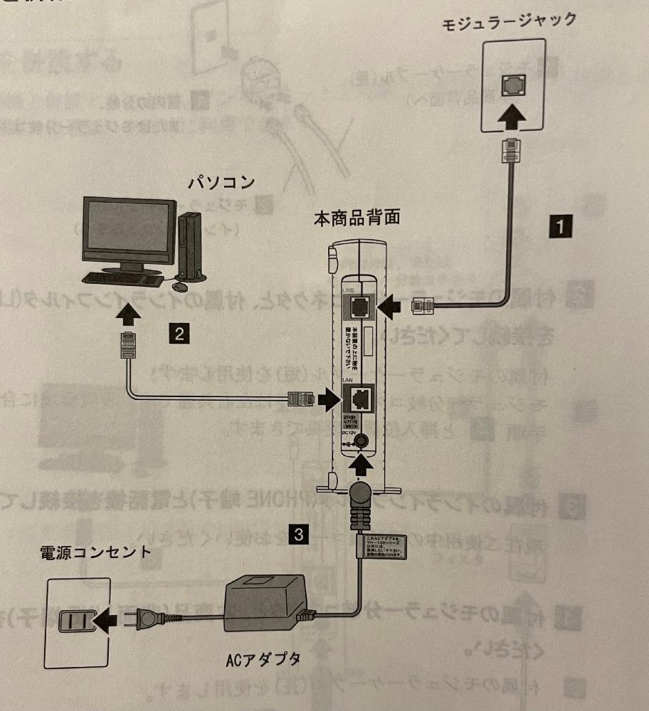 何度もすみません。 ソフトバンク光Wi-Fiを ソフトバンク光有線に変えたら PS5につながらなくなったものです。 写真と全く同じように接続をして、パソコンではインターネットに接続できています。 パソコンの部分をPS5に置き換えると、接続しなくなります。 パソコンへの接続の場合はルーターが必要ではなく、 PS5に接続するときにはルーターが必要、 ということはございますかね? 教えてください。