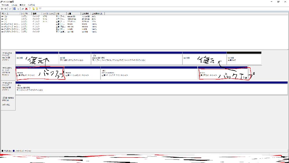 Ease US Todo Backup Free にてもともとのSSD(240GB)のデータをM.2 SSD(500GB)にクローンし、未割り当て領域統合の為、 間の回復パーティションを消去し統...