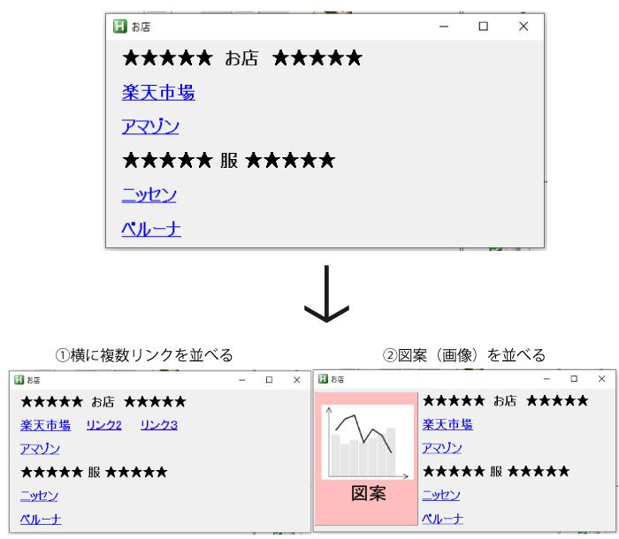 """AutoHotleyのGUI表示で横並びにしたい 【やりたいこと】 AutoHotkeyで、キーを押すとポップアップするメニューを表示しているのですが、 これを横並びにしたり、図案を左回りこみで表示したりするには どうすれば良いですか? どなたか助けて頂けると嬉しいです! 今記入しているのはこんな感じです。 単純に縦に延々と並んでるので 横のスペースも使って項目を増やしたいです。 「 !a:: Gui, MyGui4:+LabelMyWindow4 +Resize Gui, MyGui4:Add, Picture, , C:\2021-07-21.jpg Gui, MyGui4:Font, s15 Gui, MyGui4:Font ,Bold, Gui, MyGui4:Add, Text, ,★★★★★ お店 ★★★★★ Gui, MyGui4:Font, Underline Gui, MyGui4:Add, Text, cBlue g001,楽天市場 Gui, MyGui4:Add, Text, cBlue g002,アマゾン Gui, MyGui4:Font, Norm Gui, MyGui4:Font ,Bold, Gui, MyGui4:Add, Text, ,★★★★★ 服 ★★★★★ Gui, MyGui4:Font, Underline Gui, MyGui4:Add, Text, cBlue g004,ニッセン Gui, MyGui4:Add, Text, cBlue g005,ベルーナ Gui, MyGui4:Font, Norm Gui, MyGui4:Show, W500, お店 Return 001: Run, C:\Program Files (x86)\chrome.exe """"https://~"""" Return ;~略~ 005: Run, C:\Program Files (x86)\chrome.exe """"https://~"""" Return MyWindowClose4: Gui, MyGui4:Destroy Return 」 どうぞよろしくお願い致します!"""