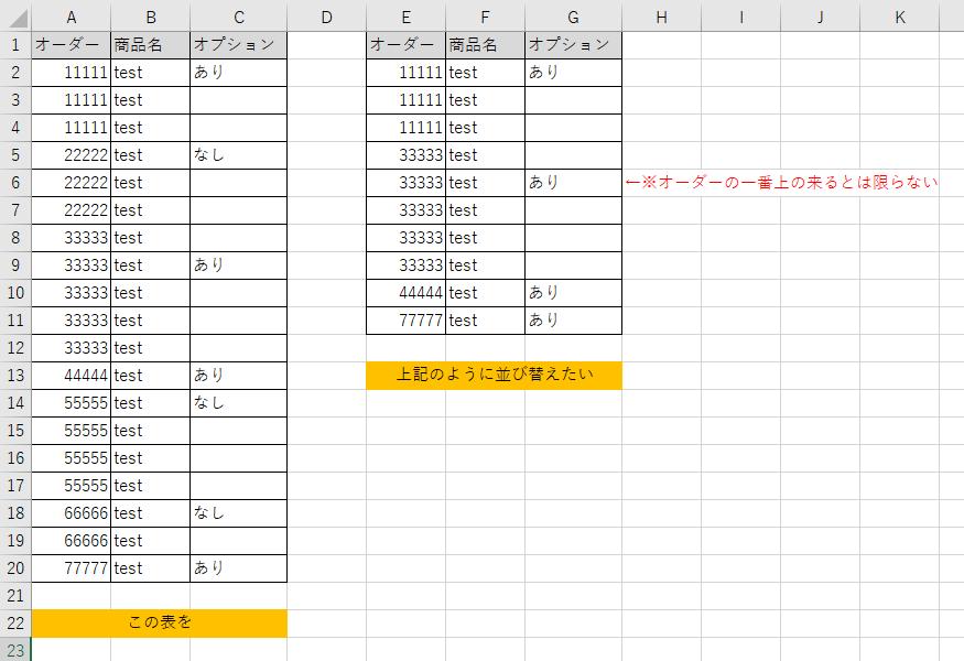 エクセルを仕事で使うために勉強中です。 並び替えをしたいのですが、 どうやったらうまくいくのか悩んでおり、 助けていただけないでしょうか? 商品のcsvデータの並び替えなのですが、 ある商品のオプションを注文された場合(C列が「あり」) それと同じオーダー番号(A列)の商品をすべて表示。 オプションを注文していない場合(C列が「なし」) そのオーダー番号は表示しない。 お知恵をお貸しください。。 関数もそんなしらないので、申し訳ないです。 なお、マクロ、pythonも勉強中なので、 エクセルだけでは難しい場合でもこれらを使用すれば可能であれば ご教授いただけますと幸いです。