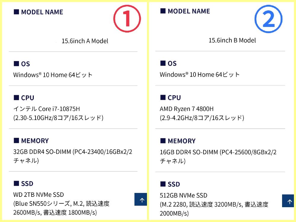 新しいパソコンを買おうと思っています!! 下記の二つならどちらがいいと思いますか?スペックなどに詳しい方いらっしゃいましたら教えて欲しいです(´-`) ①は37万 ②は24万 画面のサイズは変わりません。 ノートパソコンです。