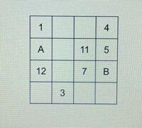 過去問を解いていて分からないので教えてください! 下図は、1〜16のすべての整数について、縦、横、対角線の和がいずれも等しくなるようにマス目に入れた一部を示したものである。このとき、AおよびBに当てはまる整数の和として、正しいのはどれか。  1.17 2.18 3.19 4.20 5.21