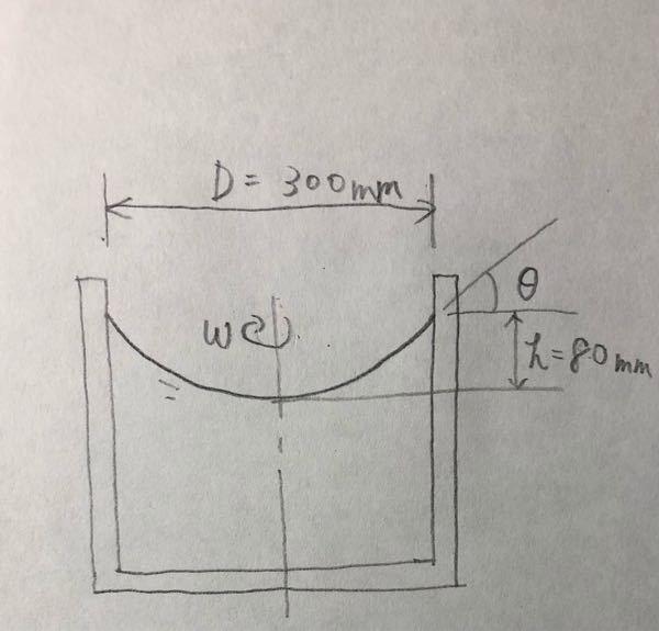 流体力学の問題です。 以下のような条件の時、角度θを求めよと言う問題です。考え方の解説もお願いします。