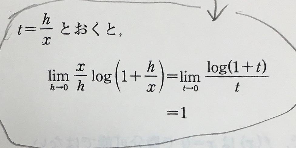 この数Ⅲの極限の問題の解答が理解できません。解説をお願いします! t→0 のとき log(1+t)→log1=0 で全体は 0/0=1 になりますか? どう解釈すればいいのかよく分かりません>_<